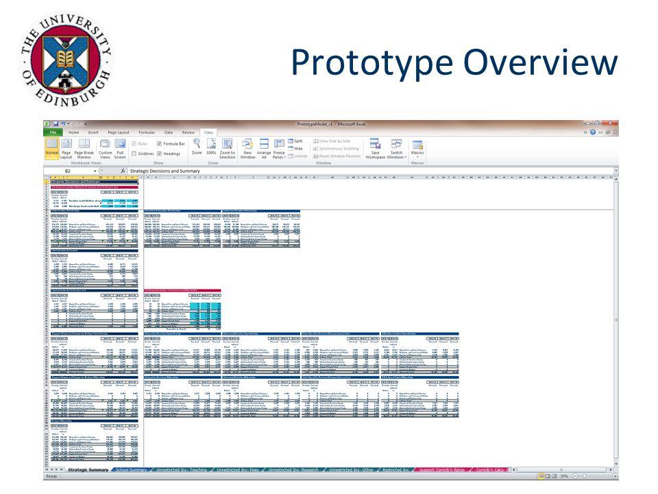 Prototype Overview