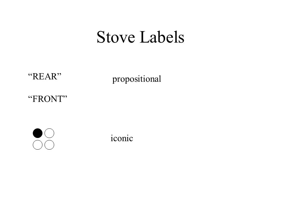 Stove Labels REAR FRONT propositional iconic