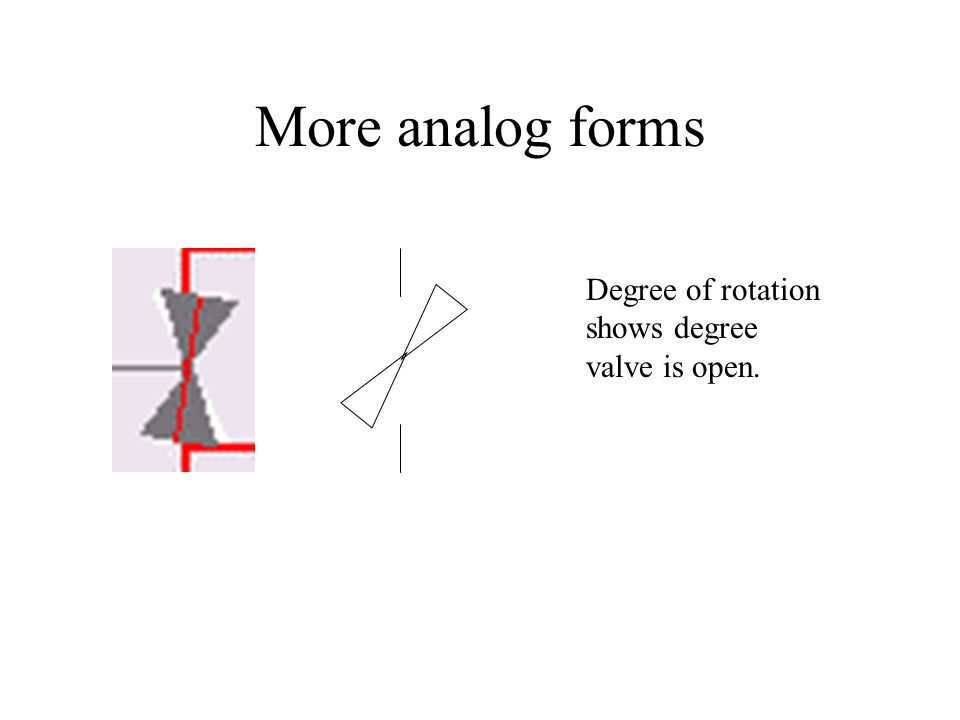 More analog forms Degree of rotation shows degree valve is open.