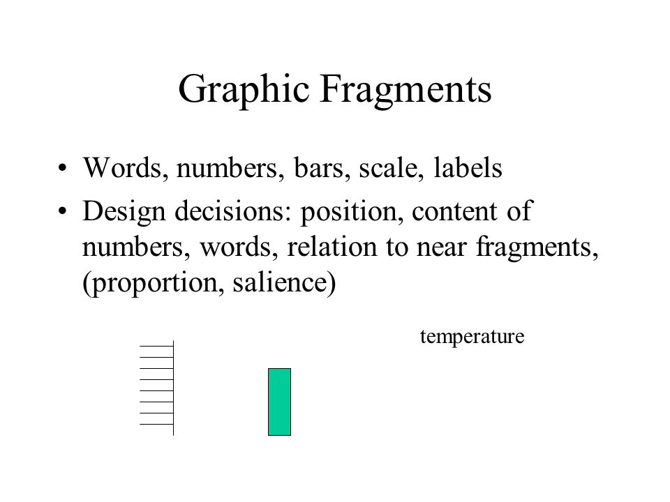 Graphic Fragments Words, numbers, bars, scale, labels Design decisions: position, content of numbers, words, relation to near fragments, (proportion, salience) temperature