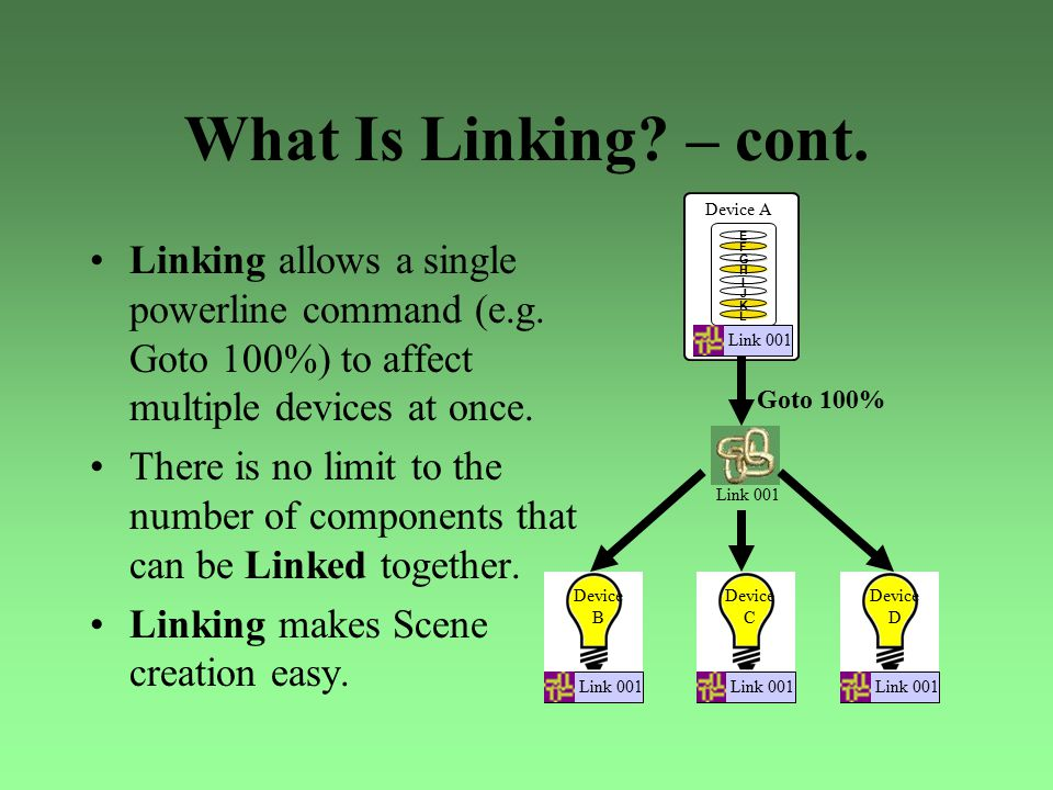 What Is Linking? – cont. Linking allows a single powerline command (e.g. Goto 100%) to affect multiple devices at once. There is no limit to the numbe