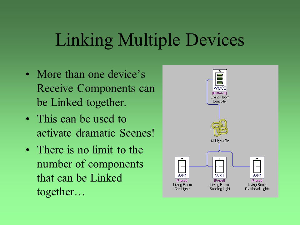 Linking Multiple Devices More than one device's Receive Components can be Linked together. This can be used to activate dramatic Scenes! There is no l