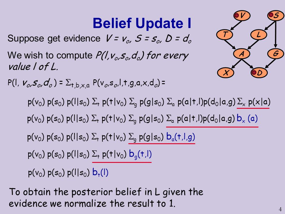 4 Belief Update I V S L T A G XD Suppose get evidence V = v o, S = s o, D = d o We wish to compute P(l,v o,s o,d o ) for every value l of L.