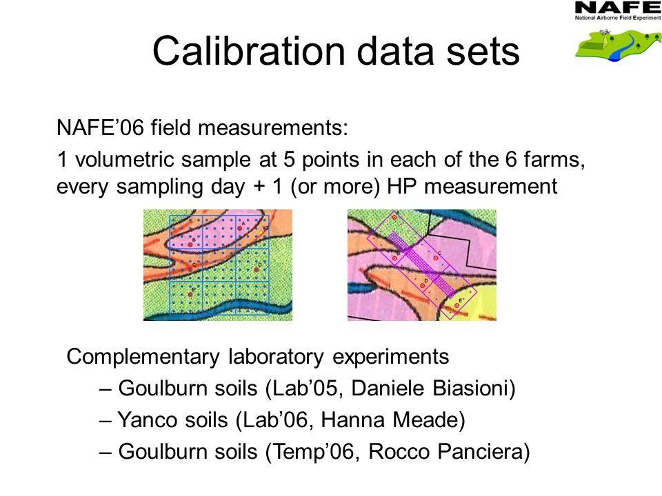 Calibration data sets NAFE'06 field measurements: 1 volumetric sample at 5 points in each of the 6 farms, every sampling day + 1 (or more) HP measurement Complementary laboratory experiments – Goulburn soils (Lab'05, Daniele Biasioni) – Yanco soils (Lab'06, Hanna Meade) – Goulburn soils (Temp'06, Rocco Panciera)