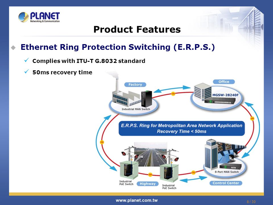 19 / 30 Product Features  Loop Protection Inspect the loop topology and block the port or send system log