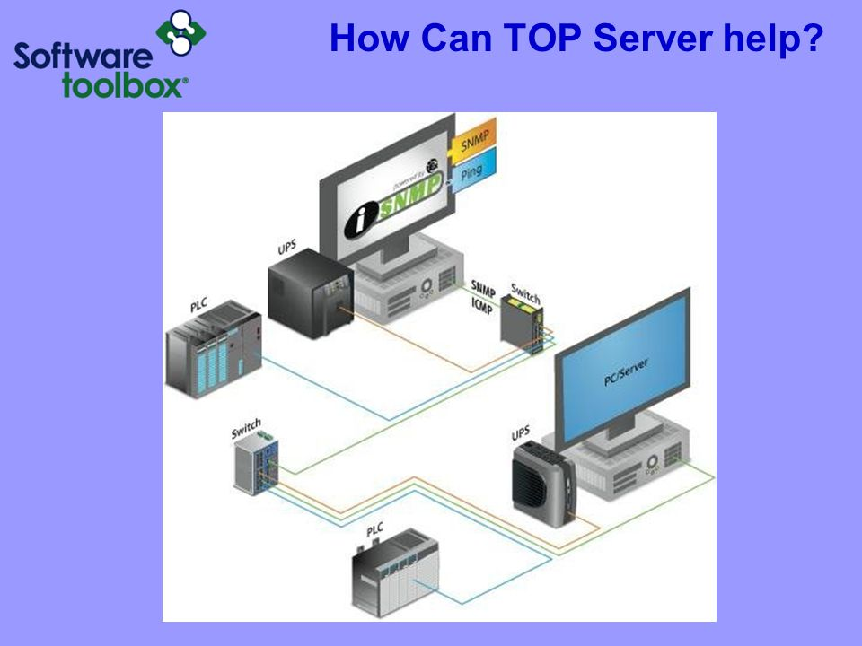How Can TOP Server help?