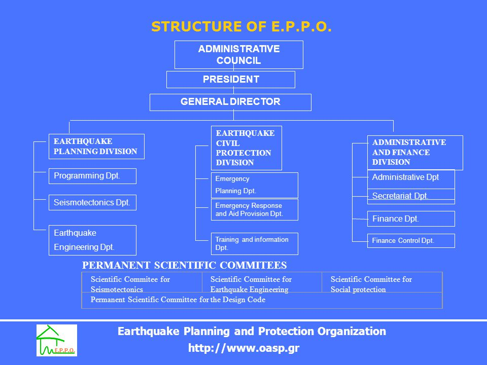 Earthquake Planning and Protection Organization http://www.oasp.gr Education and Information Education in schools Booklets published and distributed in schools Earthquake- knowledge is protection memorandum of actions for protection in schools Informative CD