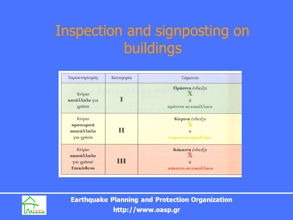 Earthquake Planning and Protection Organization http://www.oasp.gr Contribution to the readiness measures New operational emergency plan XENOKRATIS- earthquakes) Production of informative material of confrontation of emergencies Personnel visits local authorities Program protecting myself and the other (education of volunteers)