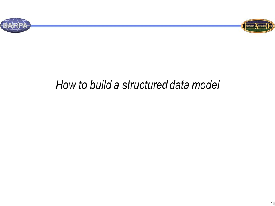 18 How to build a structured data model