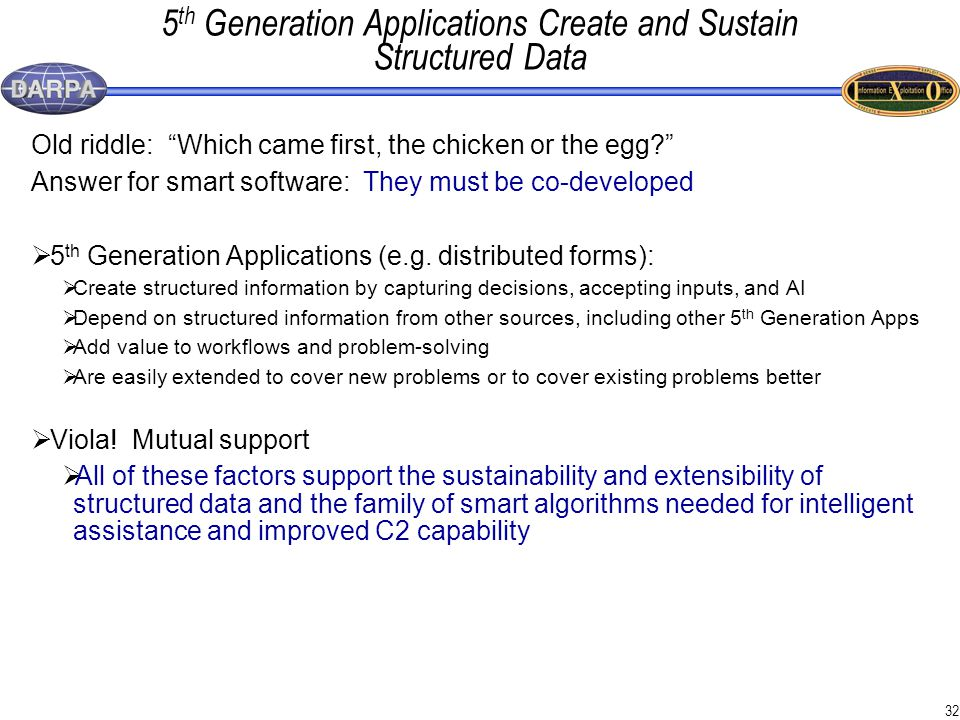 32 5 th Generation Applications Create and Sustain Structured Data Old riddle: Which came first, the chicken or the egg Answer for smart software: They must be co-developed  5 th Generation Applications (e.g.