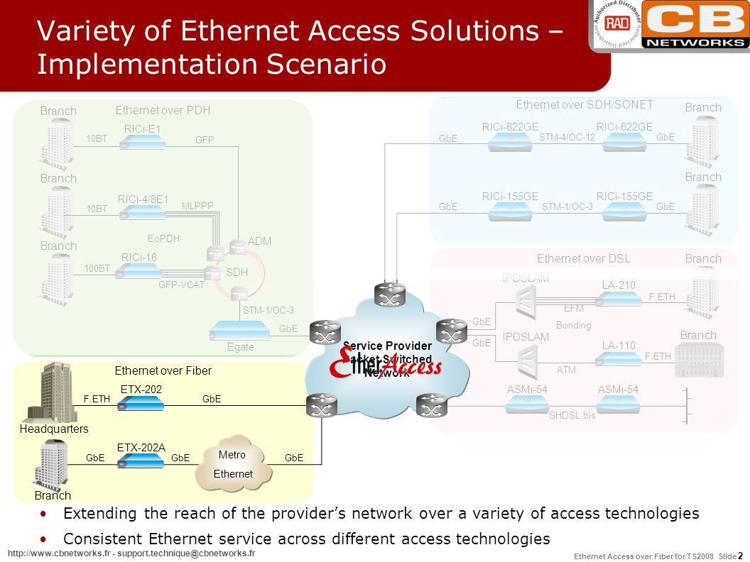 Ethernet Access over Fiber for TS2008 Slide 33 http://www.cbnetworks.fr - support.technique@cbnetworks.fr