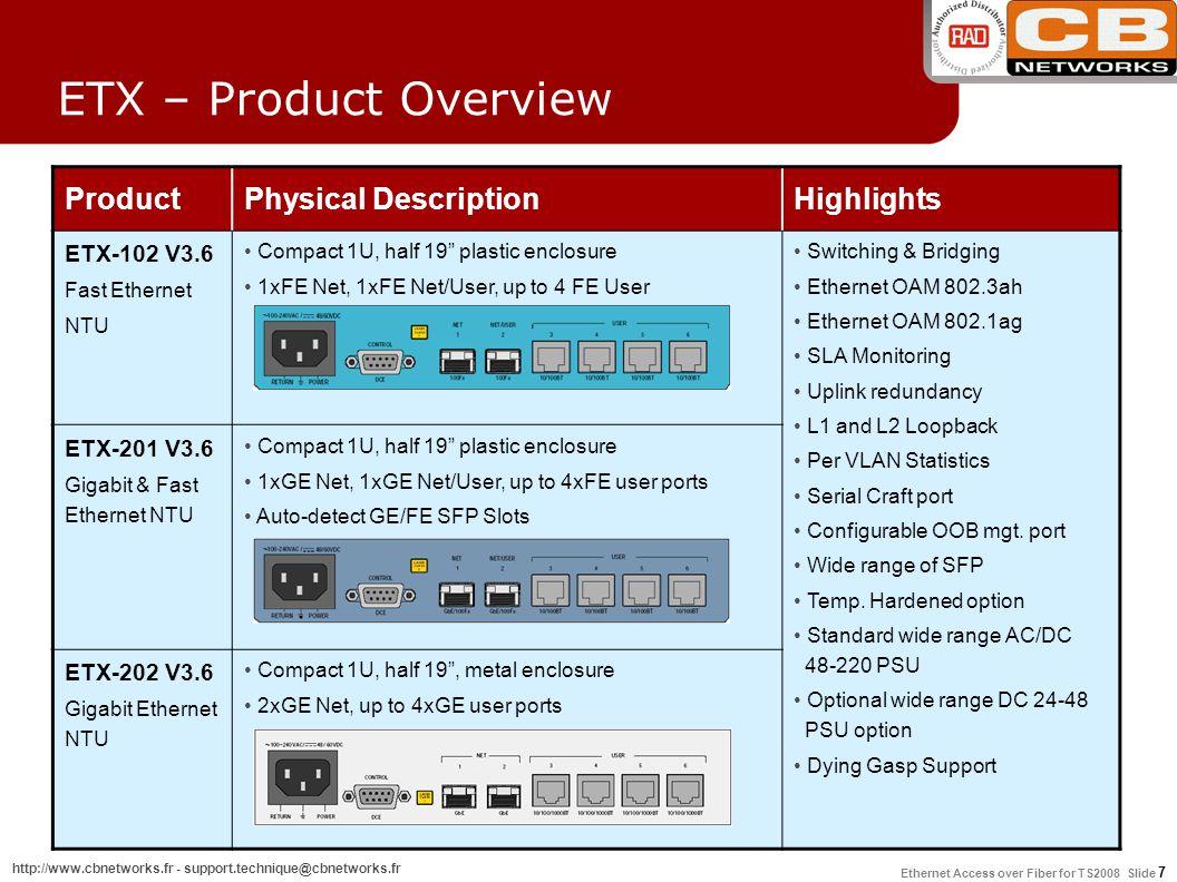 Ethernet Access over Fiber for TS2008 Slide 28 http://www.cbnetworks.fr - support.technique@cbnetworks.fr