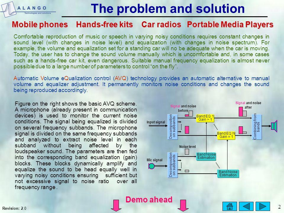 AVQ Automatic Volume and eQqualization control Interactive White Paper v1.6