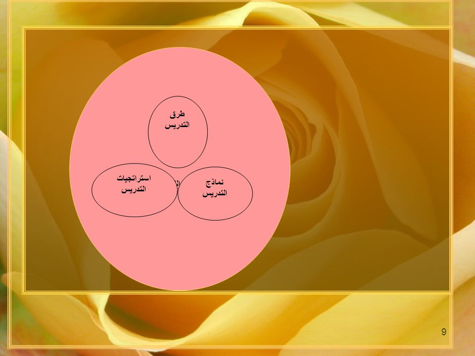 9 أساليب التدريس استراتجيات التدريس طرق التدريس نماذج التدريس