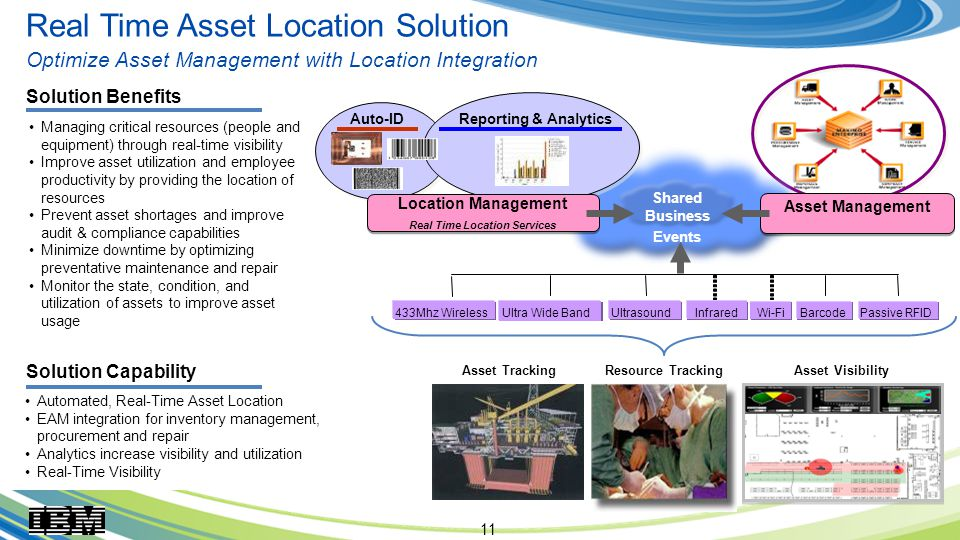 11 Real Time Asset Location Solution Optimize Asset Management with Location Integration Solution Benefits Solution Capability Managing critical resources (people and equipment) through real-time visibility Improve asset utilization and employee productivity by providing the location of resources Prevent asset shortages and improve audit & compliance capabilities Minimize downtime by optimizing preventative maintenance and repair Monitor the state, condition, and utilization of assets to improve asset usage Automated, Real-Time Asset Location EAM integration for inventory management, procurement and repair Analytics increase visibility and utilization Real-Time Visibility Location Management Real Time Location Services Location Management Real Time Location Services Reporting & AnalyticsAuto-ID 433Mhz WirelessUltra Wide BandUltrasoundInfraredWi-FiBarcodePassive RFID Shared Business Events Asset Management Asset TrackingResource TrackingAsset Visibility