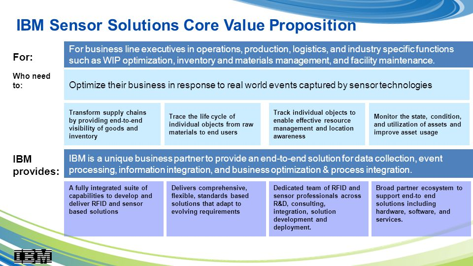 IBM Sensor Solutions Core Value Proposition A fully integrated suite of capabilities to develop and deliver RFID and sensor based solutions For business line executives in operations, production, logistics, and industry specific functions such as WIP optimization, inventory and materials management, and facility maintenance.