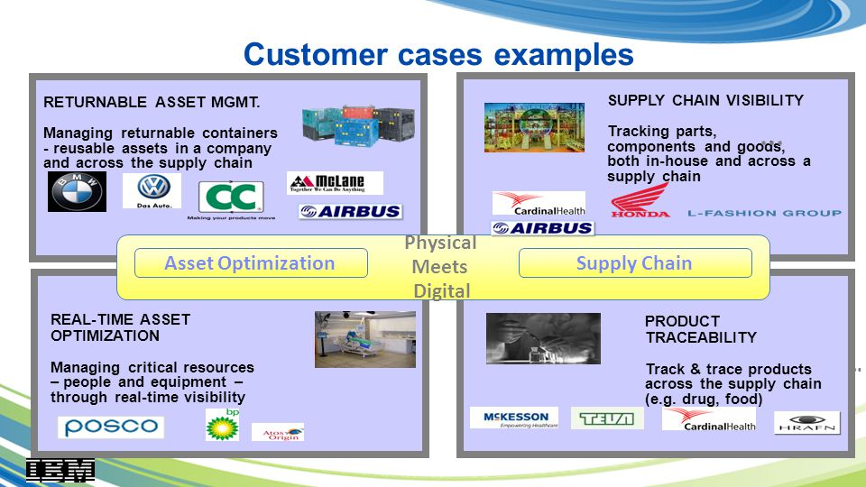 Customer cases examples RETURNABLE ASSET MGMT.
