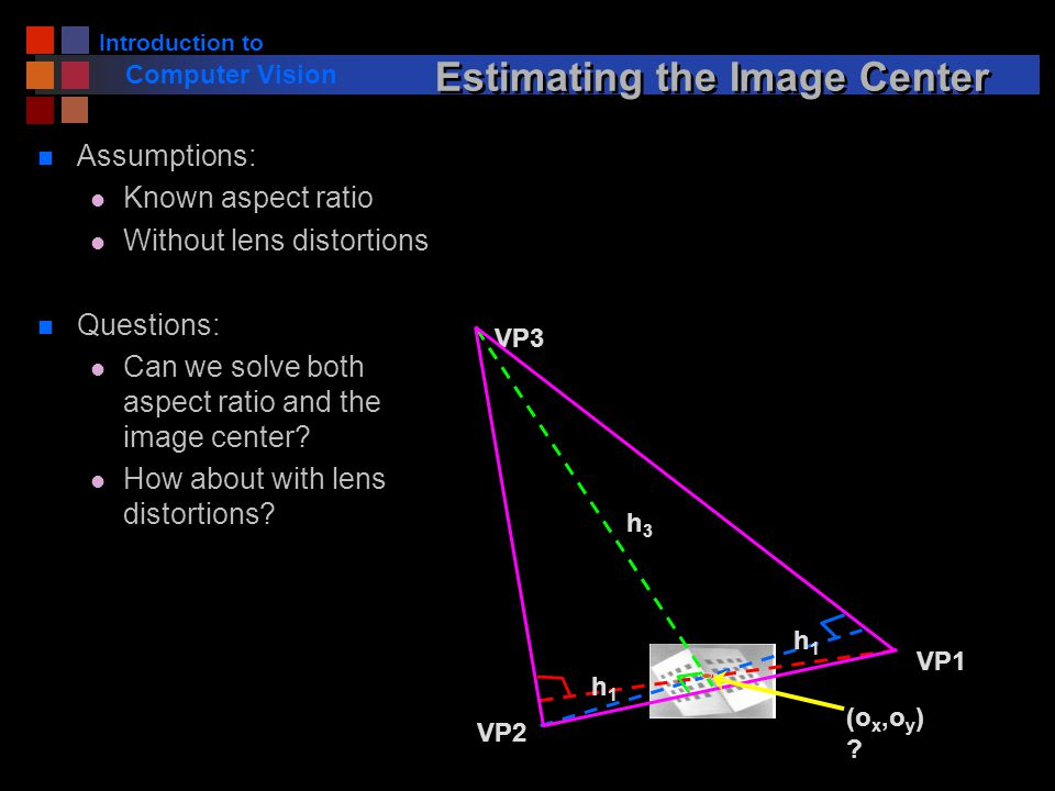 Introduction to Computer Vision Estimating the Image Center n Assumptions: l Known aspect ratio l Without lens distortions n Questions: l Can we solve both aspect ratio and the image center.