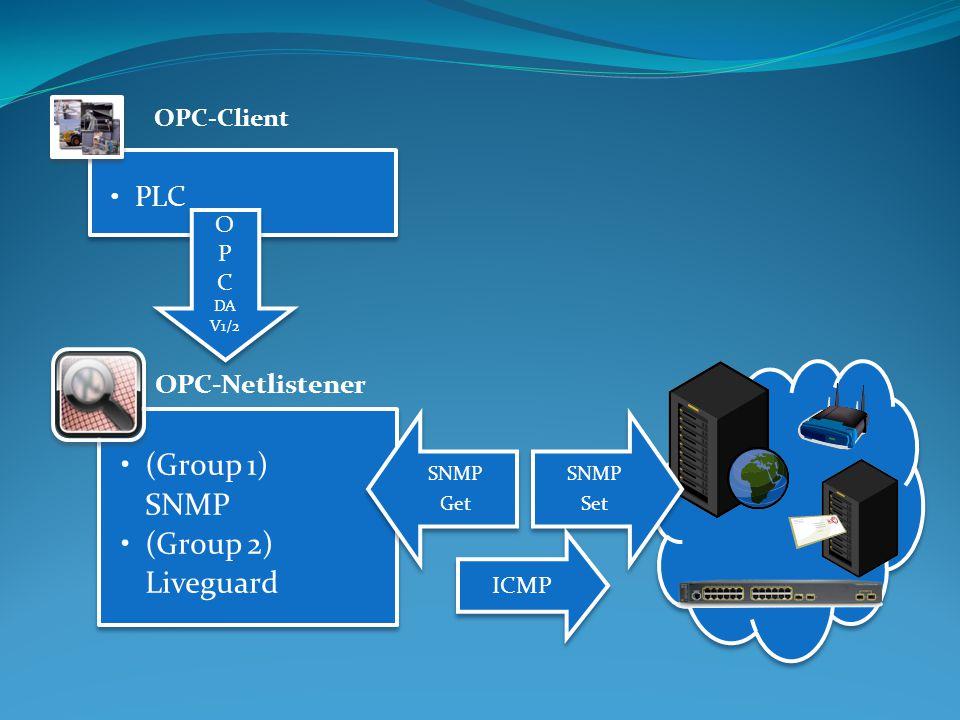 OPC-Client PLC OPC-Netlistener (Group 1) SNMP (Group 2) Liveguard SNMP Get SNMP Set ICMP O P C DA V1/2 O P C DA V1/2