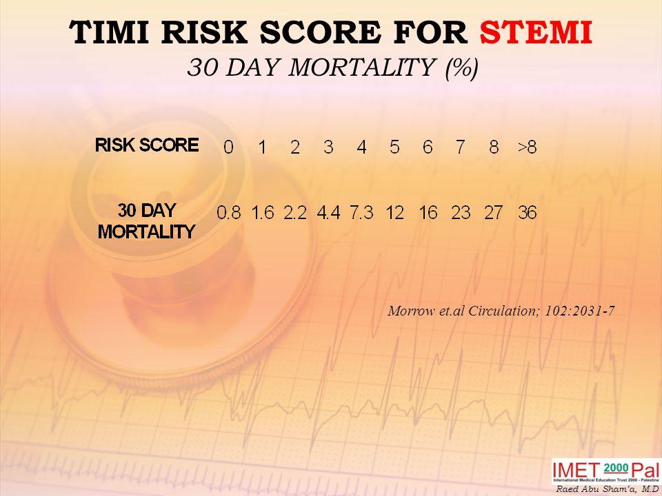 Raed Abu Sham'a, M.D TIMI RISK SCORE FOR STEMI 30 DAY MORTALITY (%) Morrow et.al Circulation; 102:2031-7