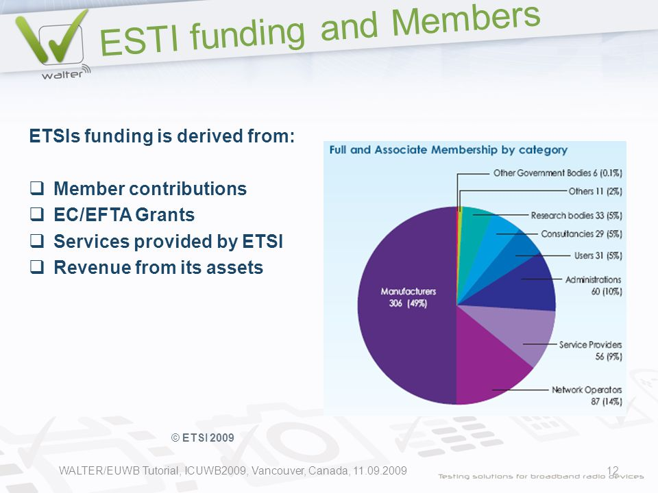 ESTI funding and Members 12 ETSIs funding is derived from:  Member contributions  EC/EFTA Grants  Services provided by ETSI  Revenue from its assets © ETSI 2009 WALTER/EUWB Tutorial, ICUWB2009, Vancouver, Canada, 11.09.2009