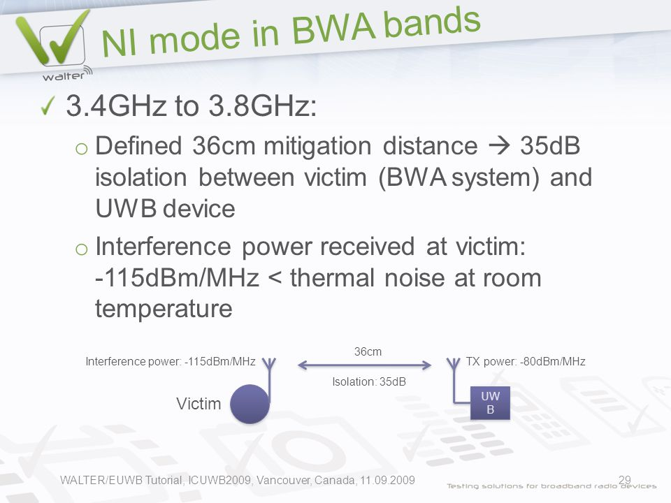 NI mode in BWA bands 3.4GHz to 3.8GHz: o Defined 36cm mitigation distance  35dB isolation between victim (BWA system) and UWB device o Interference power received at victim: -115dBm/MHz < thermal noise at room temperature 29 Victim UW B 36cm Isolation: 35dB TX power: -80dBm/MHz Interference power: -115dBm/MHz WALTER/EUWB Tutorial, ICUWB2009, Vancouver, Canada, 11.09.2009