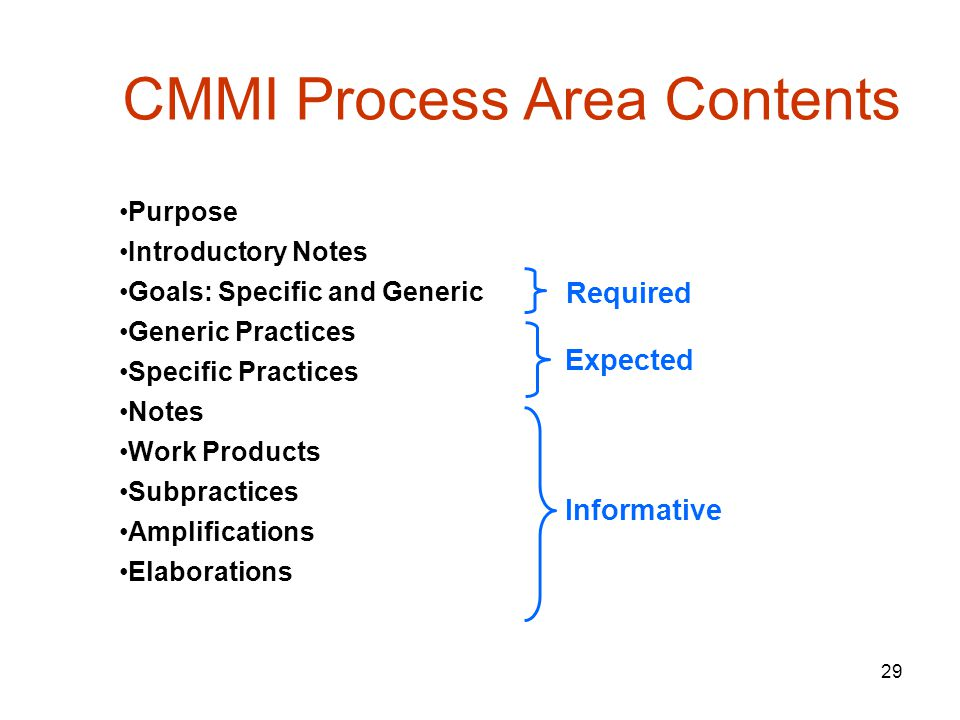 29 CMMI Process Area Contents Purpose Introductory Notes Goals: Specific and Generic Generic Practices Specific Practices Notes Work Products Subpractices Amplifications Elaborations Required Expected Informative