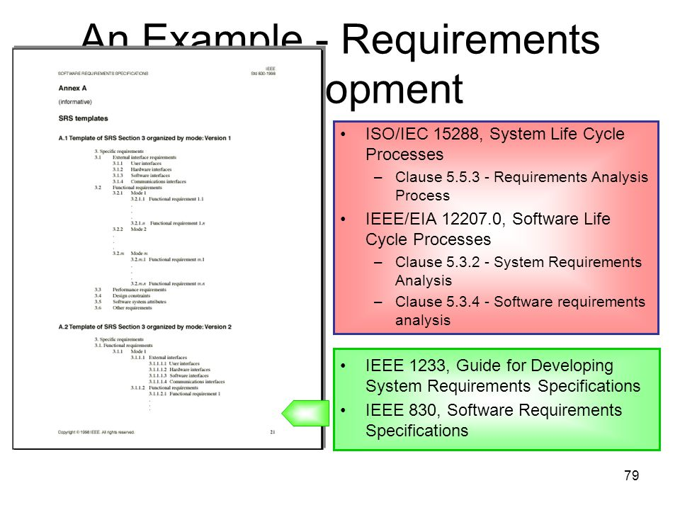 79 An Example - Requirements Development SP 2.1-1 Establish Product and Product Component Requirements –Establish and maintain, from the customer requirements, product and product component requirements essential to product and product component effectiveness and affordability ISO/IEC 15288, System Life Cycle Processes –Clause 5.5.3 - Requirements Analysis Process IEEE/EIA 12207.0, Software Life Cycle Processes –Clause 5.3.2 - System Requirements Analysis –Clause 5.3.4 - Software requirements analysis IEEE 1233, Guide for Developing System Requirements Specifications IEEE 830, Software Requirements Specifications