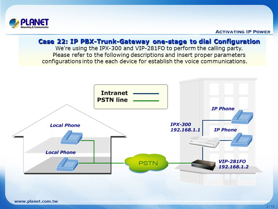 www.planet.com.tw 2 / 13 Case 22: IP PBX-Trunk-Gateway one-stage to dial Configuration We're using the IPX-300 and VIP-281FO to perform the calling pa