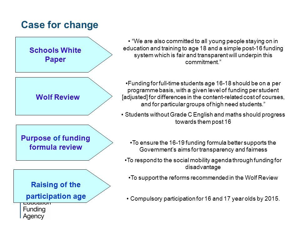 Case for change Wolf Review Schools White Paper Purpose of funding formula review We are also committed to all young people staying on in education and training to age 18 and a simple post-16 funding system which is fair and transparent will underpin this commitment. Funding for full-time students age 16-18 should be on a per programme basis, with a given level of funding per student [adjusted] for differences in the content-related cost of courses, and for particular groups of high need students. Students without Grade C English and maths should progress towards them post 16 To ensure the 16-19 funding formula better supports the Government's aims for transparency and fairness To respond to the social mobility agenda through funding for disadvantage To support the reforms recommended in the Wolf Review Compulsory participation for 16 and 17 year olds by 2015.