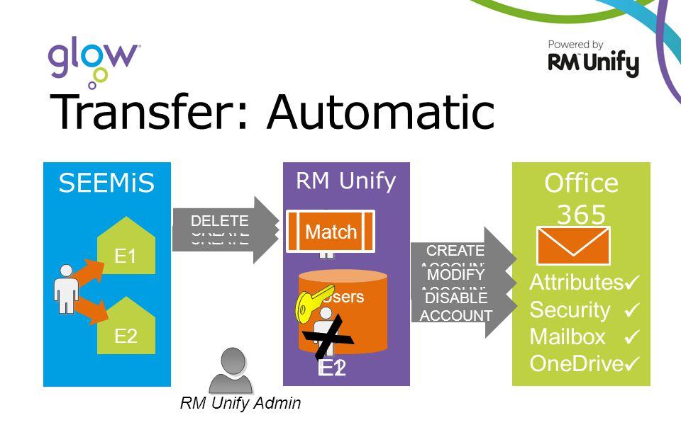 Transfer: Automatic SEEMiS E1 RM Unify CREATE E2 Office 365 RM Unify Admin Users Attributes Security Mailbox OneDrive CREATE ACCOUNT MODIFY ACCOUNT CREATE DELETE X DISABLE ACCOUNT E1 E2 Match