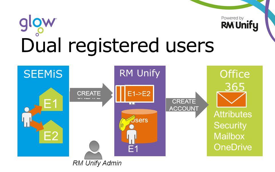 Dual registered users SEEMiS E1 RM Unify CREATE E2 Office 365 RM Unify Admin Users Attributes Security Mailbox OneDrive CREATE ACCOUNT CREATE E1 Match E1->E2