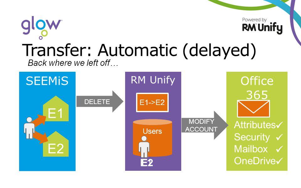 Transfer: Automatic (delayed) SEEMiS E1 RM Unify E2 Office 365 Users Attributes Security Mailbox OneDrive MODIFY ACCOUNT DELETE E1 E2 E1->E2 Back where we left off…