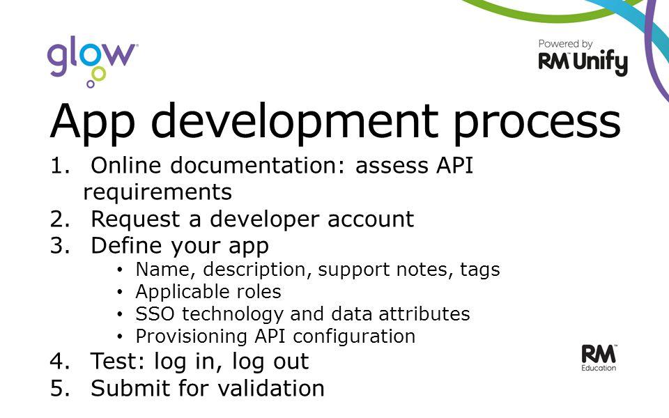 App development process 1. Online documentation: assess API requirements 2.