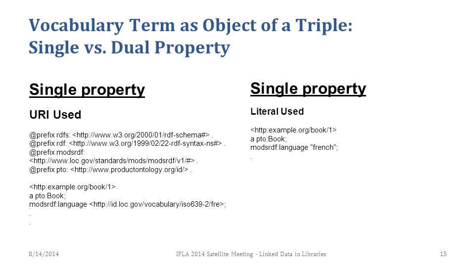 Vocabulary Term as Object of a Triple: Single vs.