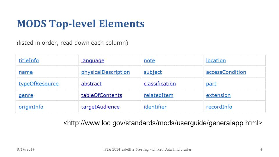 MODS Top-level Elements ( listed in order, read down each column) 4IFLA 2014 Satellite Meeting - Linked Data in Libraries8/14/2014
