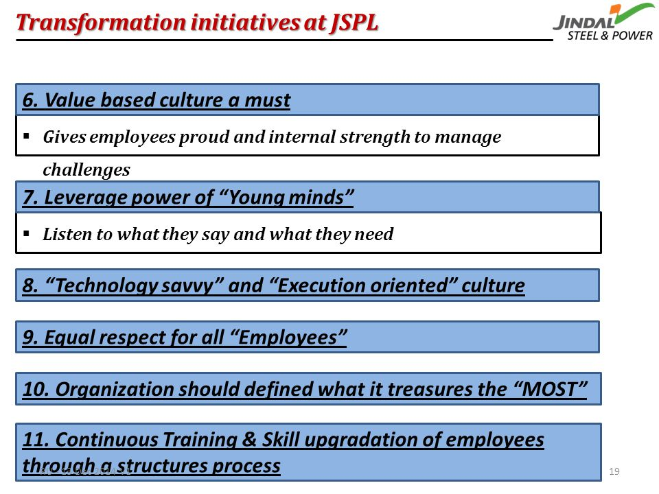 Transformation initiatives at JSPL  Gives employees proud and internal strength to manage challenges 6.