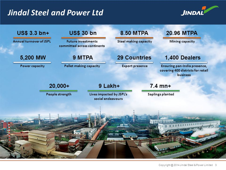 Copyright @ 2014 Jindal Steel & Power Limited3 Jindal Steel and Power Ltd Annual turnover of JSPL US$ 3.3 bn+ Future investments committed across continents US$ 30 bn Steel making capacityMining capacity 20.96 MTPA Power capacity 5,200 MW Pellet making capacity 9 MTPA29 Countries Ensuring pan-India presence, covering 400 districts for retail business People strength 20,000+ Lives impacted by JSPL's social endeavours 9 Lakh+ Saplings planted 7.4 mn+ 8.50 MTPA Export presence 1,400 Dealers