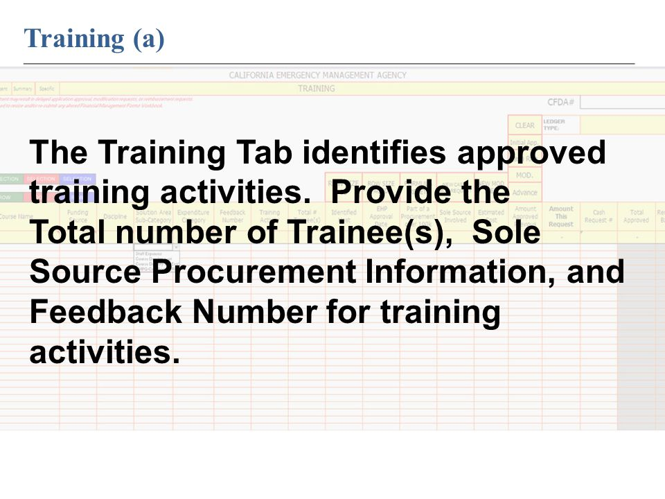 Training (a) ____________________________________________________________ The Training Tab identifies approved training activities.