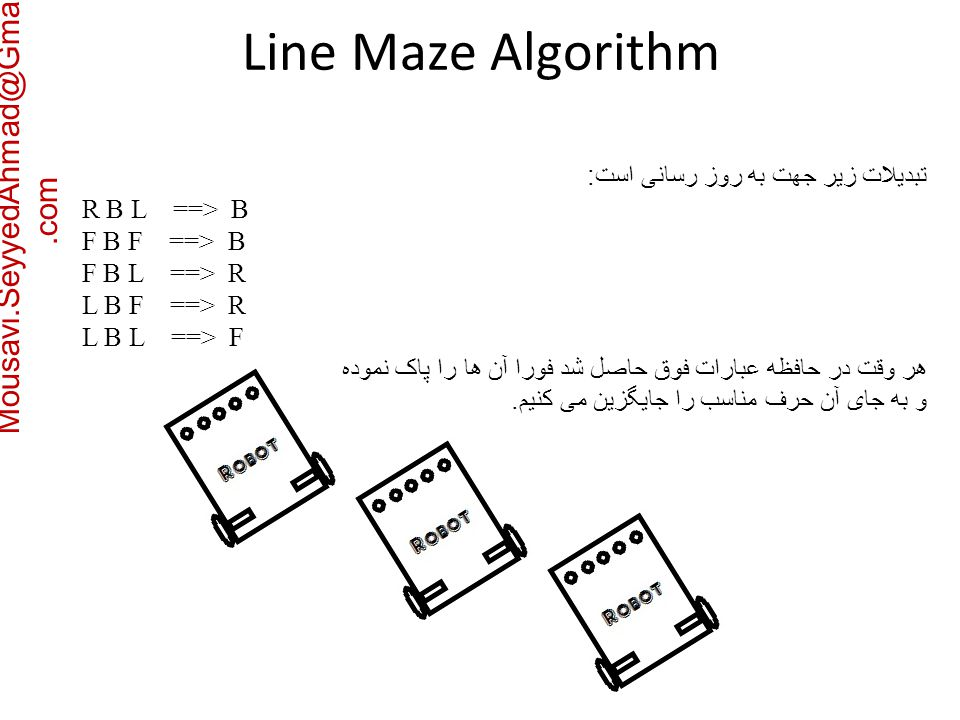 Mousavi.SeyyedAhmad@Gmail.com تبدیلات زیر جهت به روز رسانی است : R B L ==> B F B F ==> B F B L ==> R L B F ==> R L B L ==> F هر وقت در حافظه عبارات فوق حاصل شد فورا آن ها را پاک نموده و به جای آن حرف مناسب را جایگزین می کنیم.