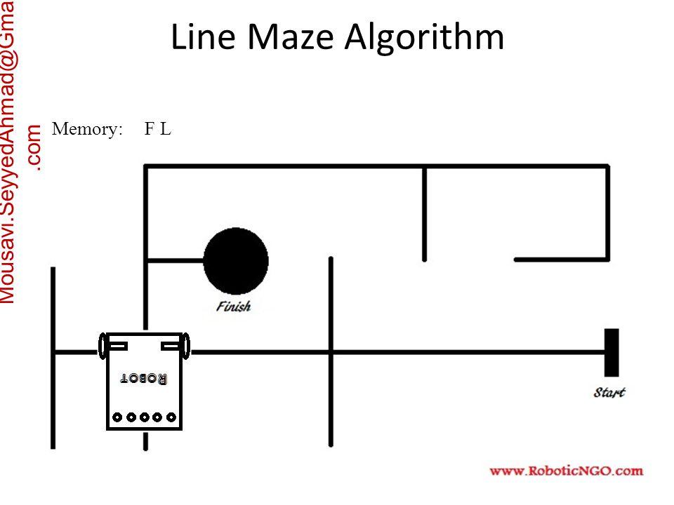 Mousavi.SeyyedAhmad@Gmail.com Memory: F L Line Maze Algorithm