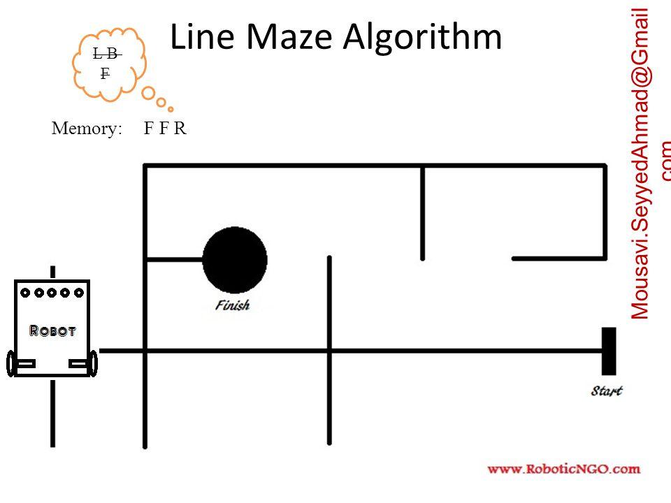 Memory: F F R L B F Mousavi.SeyyedAhmad@Gmail.com Line Maze Algorithm