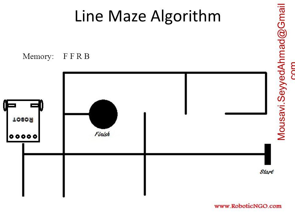 Mousavi.SeyyedAhmad@Gmail.com Memory: F F R B Line Maze Algorithm