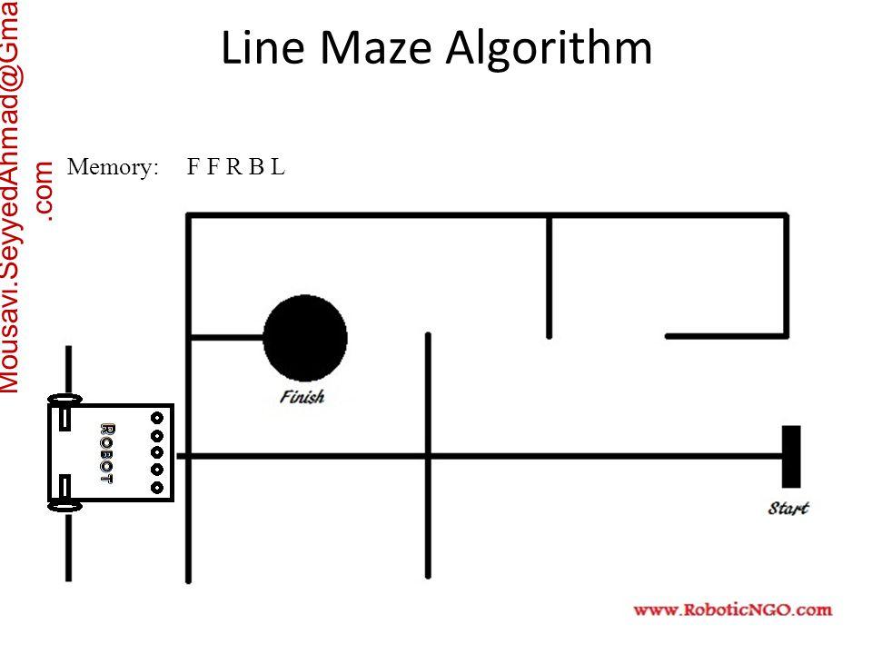 Mousavi.SeyyedAhmad@Gmail.com Memory: F F R B L Line Maze Algorithm