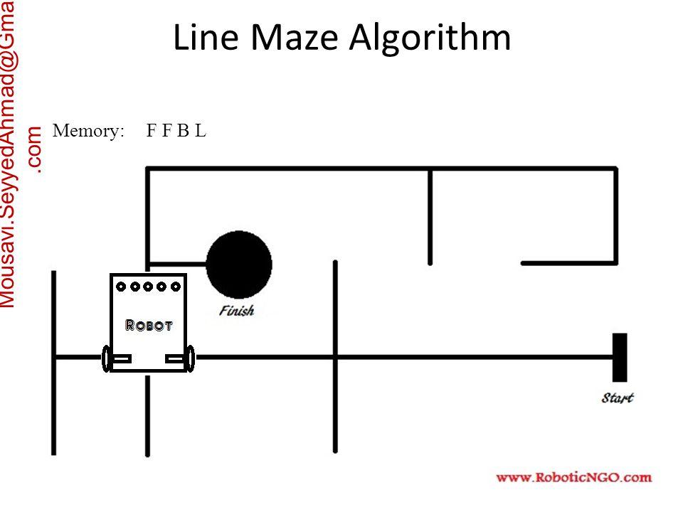 Mousavi.SeyyedAhmad@Gmail.com Memory: F F B L Line Maze Algorithm