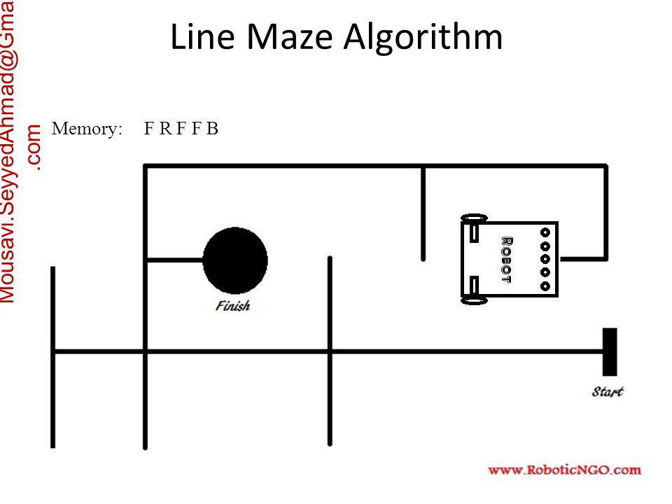 Mousavi.SeyyedAhmad@Gmail.com Memory: F R F F B Line Maze Algorithm