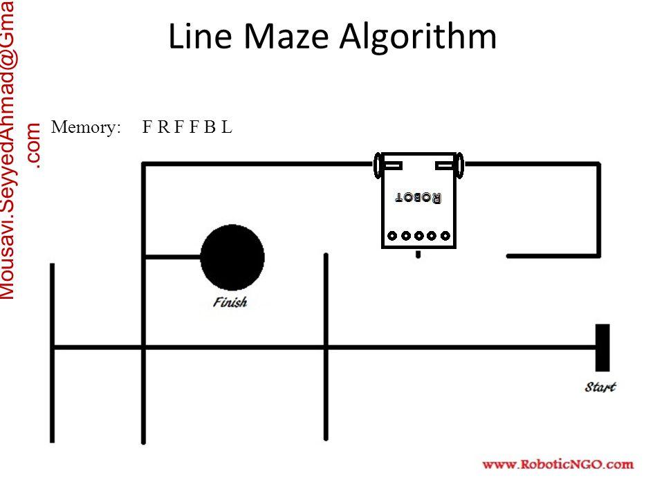 Mousavi.SeyyedAhmad@Gmail.com Memory: F R F F B L Line Maze Algorithm