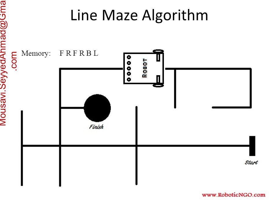 Mousavi.SeyyedAhmad@Gmail.com Memory: F R F R B L Line Maze Algorithm
