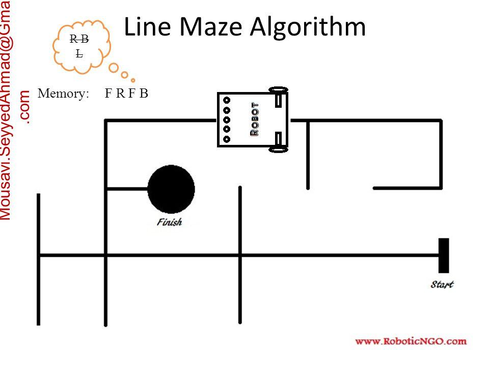 Mousavi.SeyyedAhmad@Gmail.com Memory: F R F B R B L Line Maze Algorithm