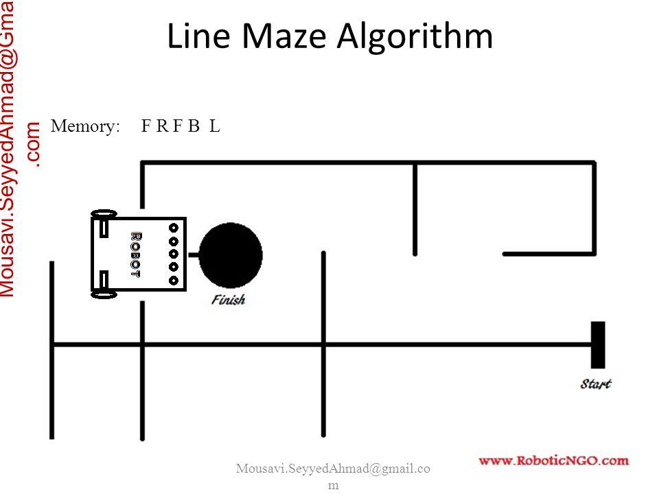 Mousavi.SeyyedAhmad@gmail.co m Mousavi.SeyyedAhmad@Gmail.com Memory: F R F B L Line Maze Algorithm
